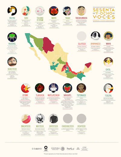 An Overview Of Latino And Latin American Identity The Getty Iris