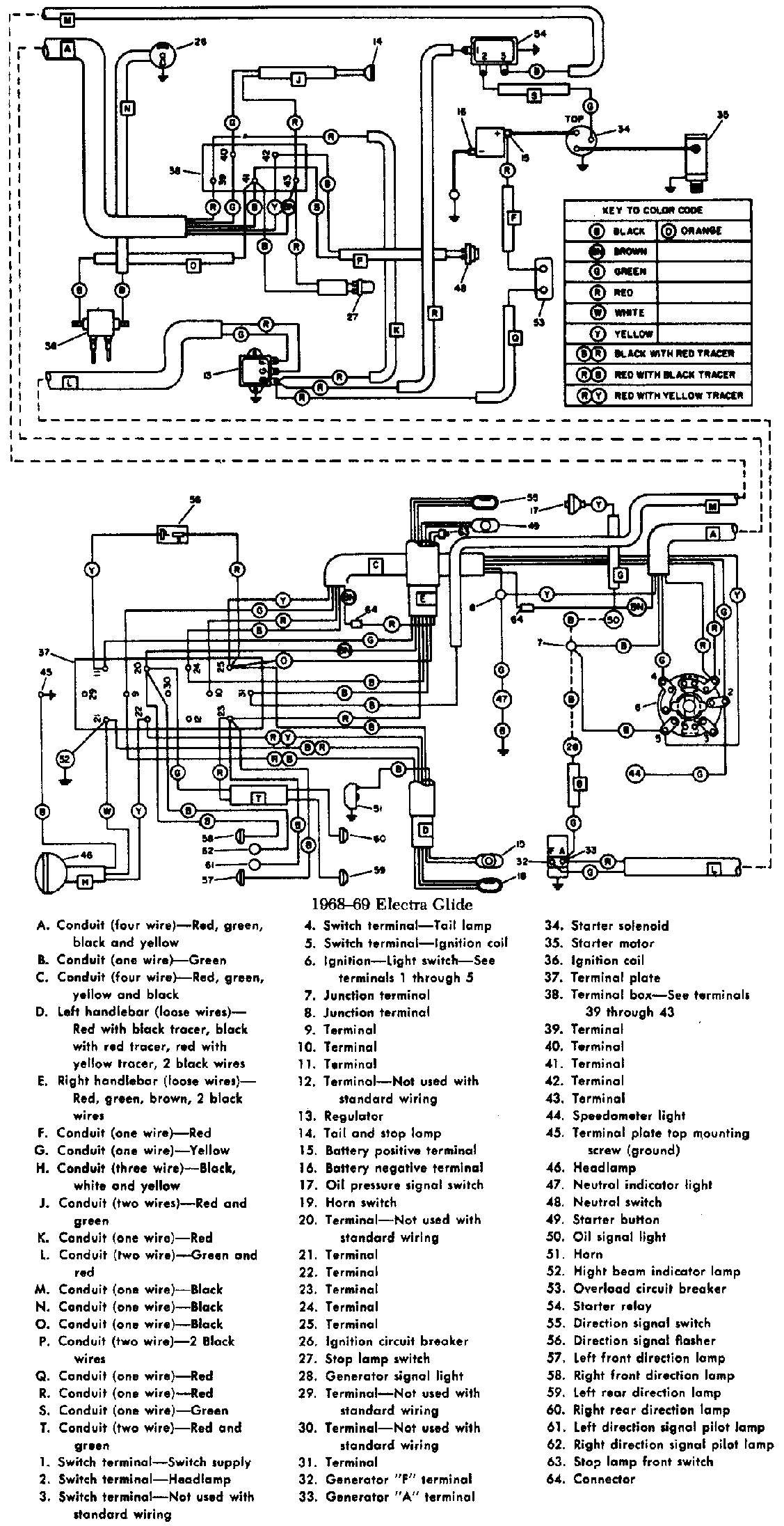 1992 Harley Davidson Ultra Glide Wiring Diagram Wiring Diagram Session Session Lionsclubviterbo It
