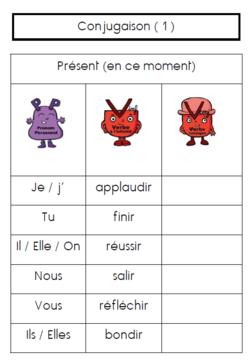 Rituels de conjugaison pour les verbes du deuxième groupe