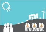 community-energy-projects