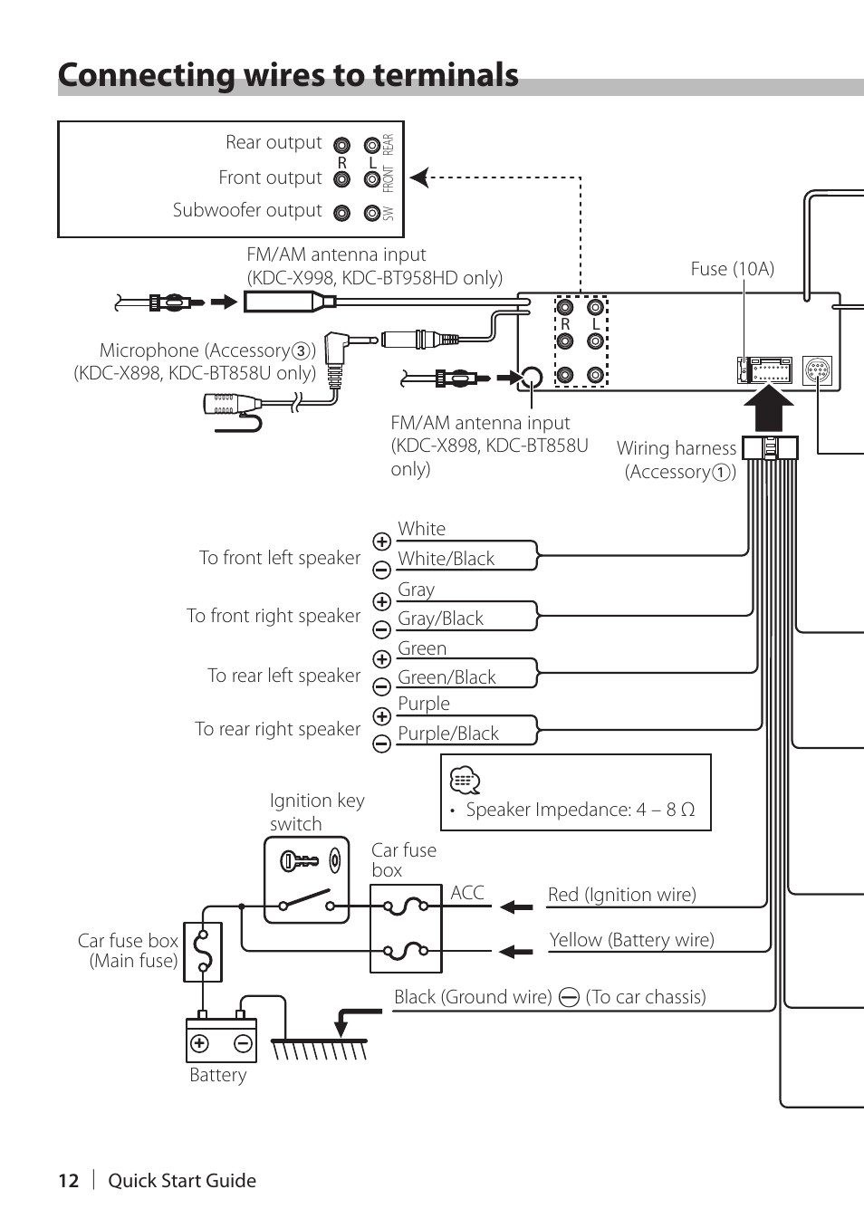 Wiring Diagram For Kenwood Kdc Mp225