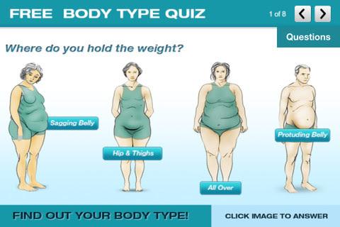 body fat percentage hip measurement
