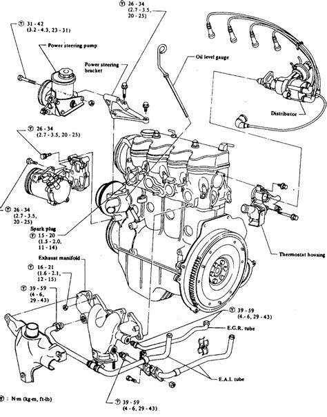 | Repair Guides | Engine Mechanical | Engine | AutoZone.com