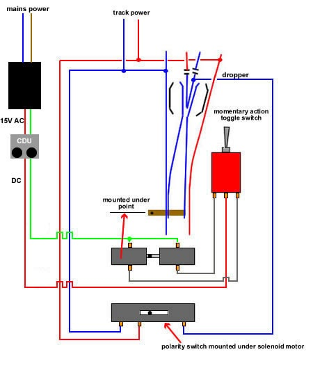 Wiring Diagram For Peco Point Motors