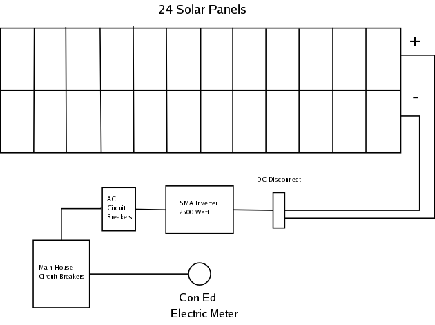 Solar panel layout drawing