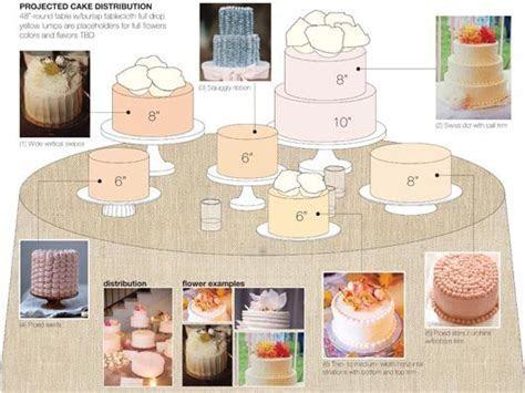 Best 25  Multiple wedding cakes ideas on Pinterest