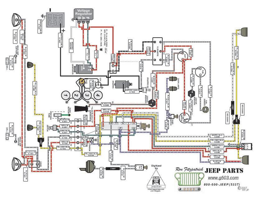 1986 Jeep Comanche Wiring Wiring Diagram Html Full Hd Version Wiring Diagram Html Rashdiagrambas Editions Delpierre Fr