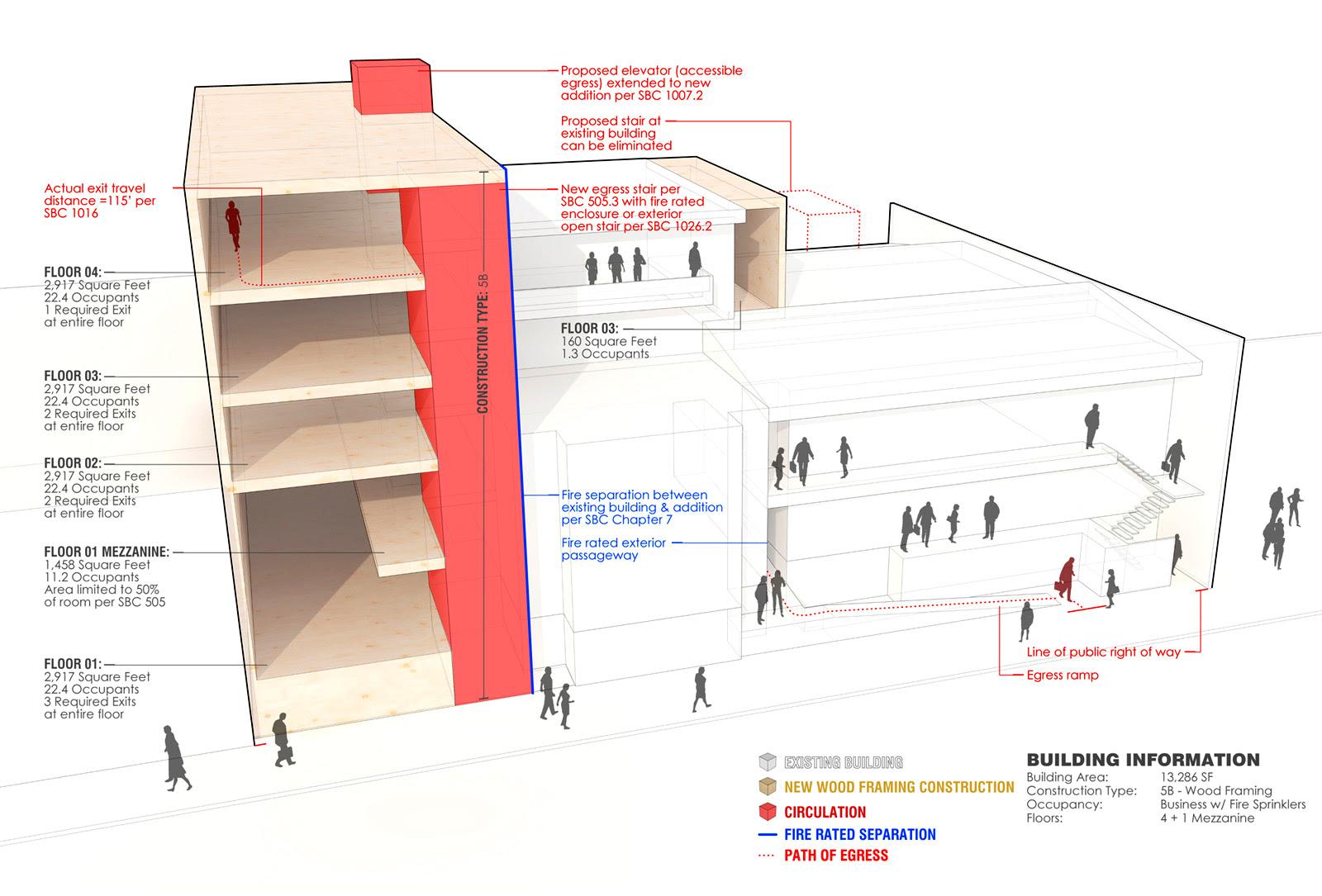 House Framing Diagram