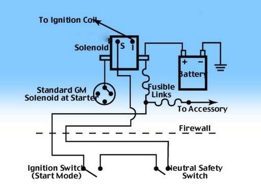 30 Starter Solenoid Wiring Diagram Ford