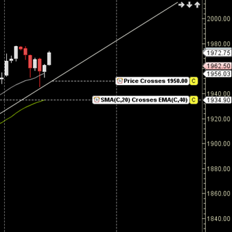 Accurate end of day forex data