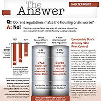 the Answer Rent Regs 188