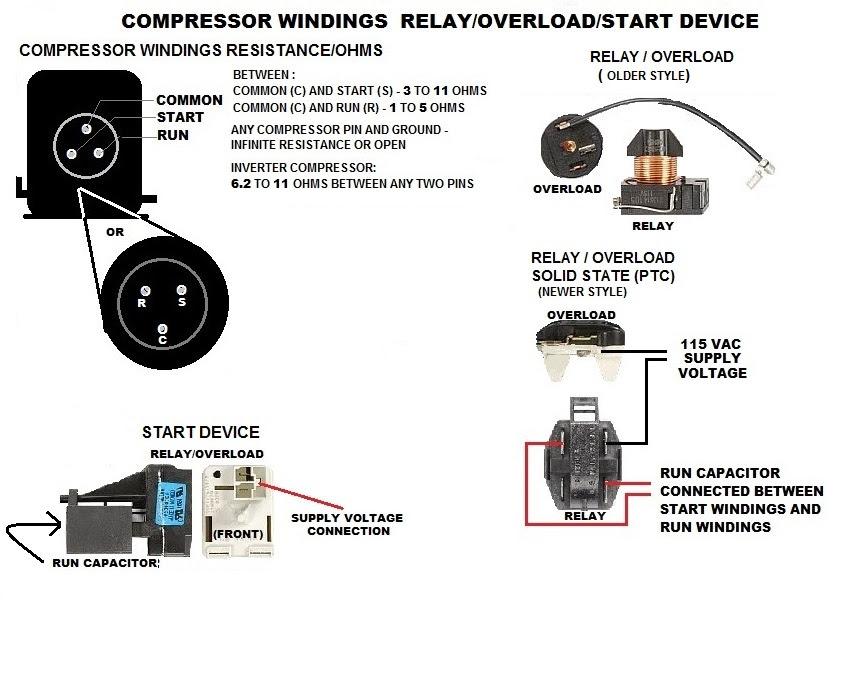 DIAGRAM] 5 Pin Relay Wiring Diagram Compressor FULL Version HD Quality Diagram  Compressor - WIRINGPDFB.DSIMOLA.ITDsimola.it
