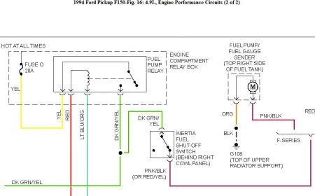 32 1994 Ford F150 Radio Wiring Diagram - Wiring Diagram List