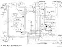1995 Freightliner Fl 70 Wiring Diagram