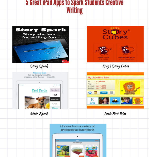"top apps for creative writing Powerful writing software visualize and creative your writing becomes with writer's blocks 40 ""writer's blocks is one of the best investments i've made in."