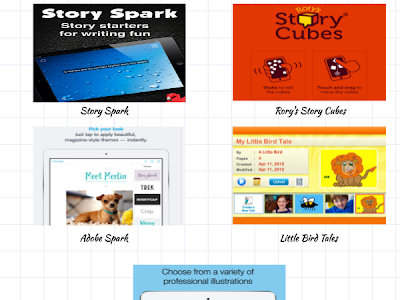 Some Good Apps to Engage Students in Creative Writing Activities