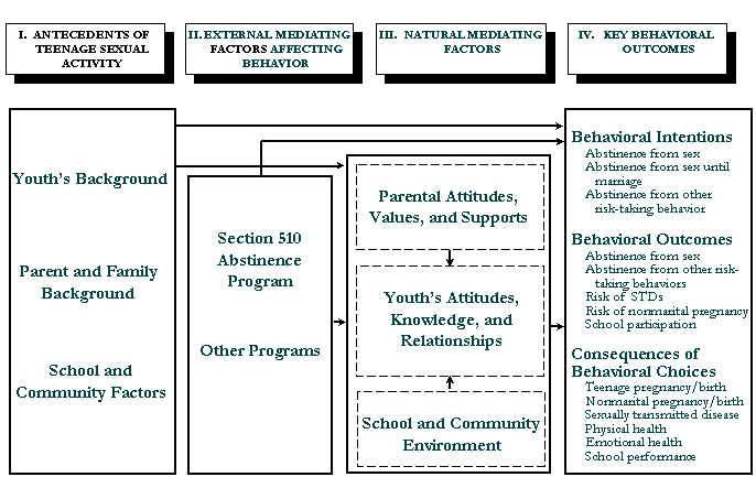 out of the school youth essay Argumentative essay: the importance of sports participation in sports is extremely important, and should be encouraged much more children and young people in particular need to do sport so that they develop good habits that they can continue into adulthood.