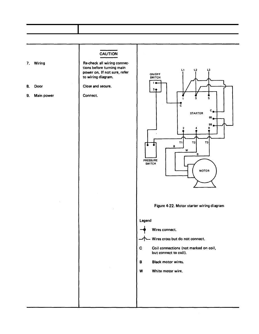 77 Elegant Allen Bradley Motor Starter Wiring Diagram