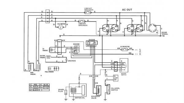 240 Schematic Wiring Diagram Ac 1979 Jeep Wrangler Wiring Diagram Astrany Honda Yenpancane Jeanjaures37 Fr