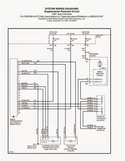 diagram diagram 97 jeep grand cherokee 5 2l v8 zj engine