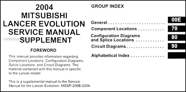 Diagram 2005 Mitsubishi Lancer Evolution Wiring Diagram Manual Original Full Version Hd Quality Manual Original Diagramwardp Gisbertovalori It