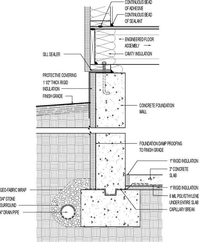 foam over foundation main