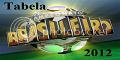 Classificação do Campeonato Brasileiro  2012