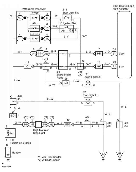 Chevy Expres 2500 Trailer Wiring Diagram