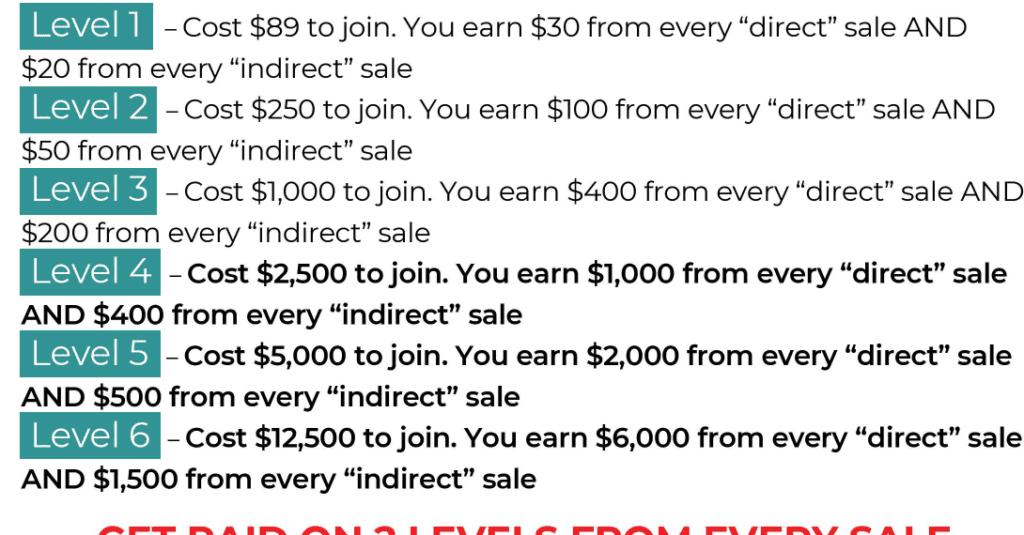 30 day success formula compensation screenshot