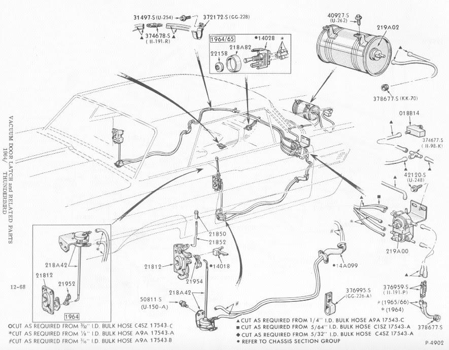 Diagram 1965 Thunderbird Vacuum Diagrams Full Version Hd Quality Vacuum Diagrams Diagramsmaum Caditwergi It