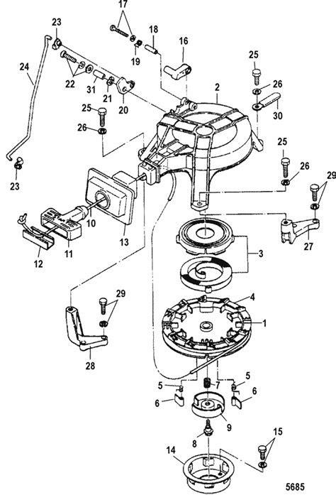 Mercury Marine 9.8 (2 Cylinder) (International) Recoil