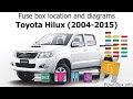 Fuse Box Toyota Hilux 2008