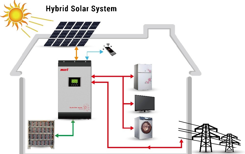 Hybrid Solar Inverter Connection Diagram
