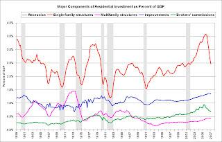 Economy GDP Employment