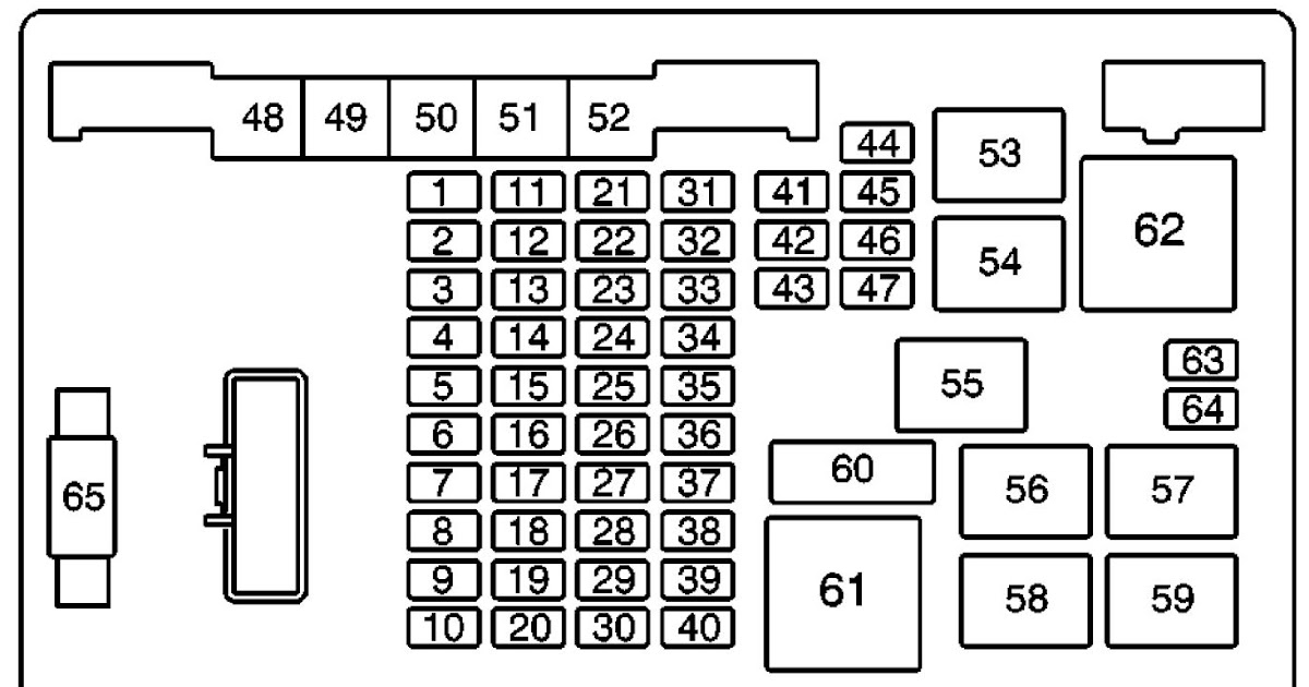 2003 Gmc Van Fuse Box - Cars Wiring Diagram