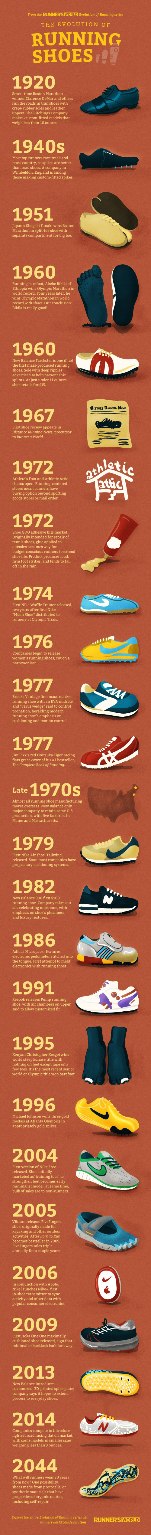 Infographic: The Evolution of Running Shoes #infographic