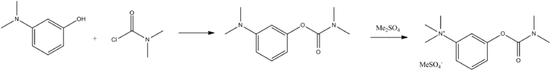 Neostigmine synthesis.png