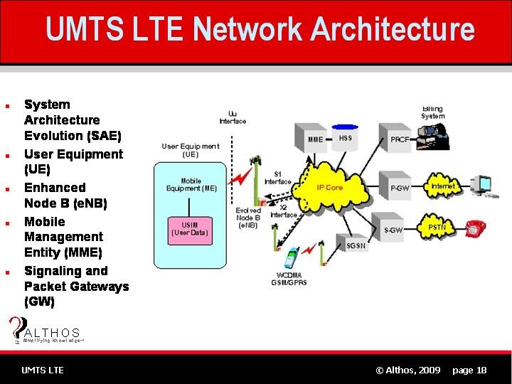 Butterfly wings tattoo lte network architecture for Architecture umts