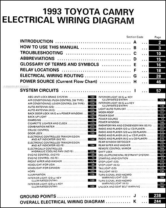Diagram Toyota Camry 1993 Electrical Wiring Diagram Manual Full Version Hd Quality Diagram Manual Diagramok Cscervino It