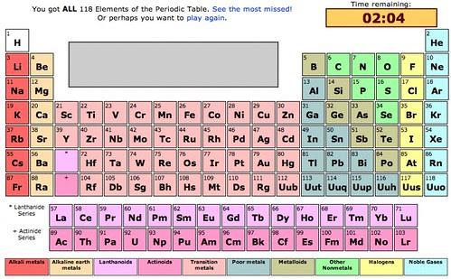2008_04_10-periodic-table