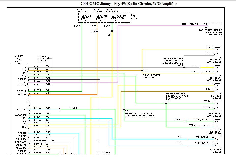 1996 Gmc Radio Wiring Diagram - Wiring Diagram