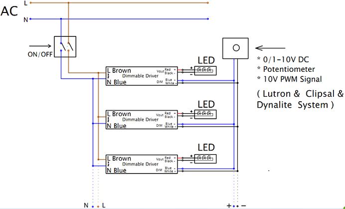 31 0 10 Volt Dimming Wiring Diagram