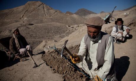 Mes Aynak archeological dig