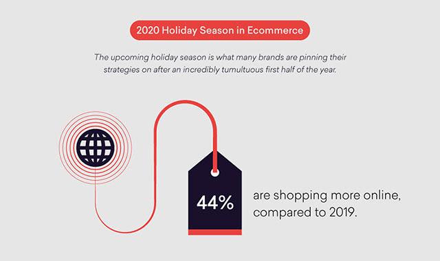 Qubit study - 2020 holiday shopping