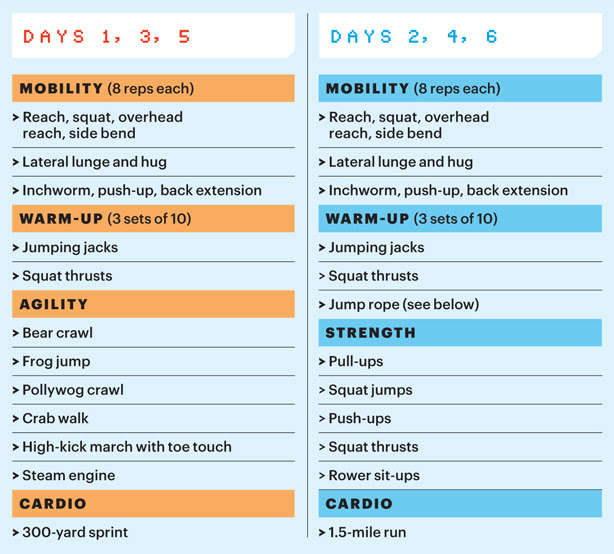 60 Day Work Out Workout Routines For Men