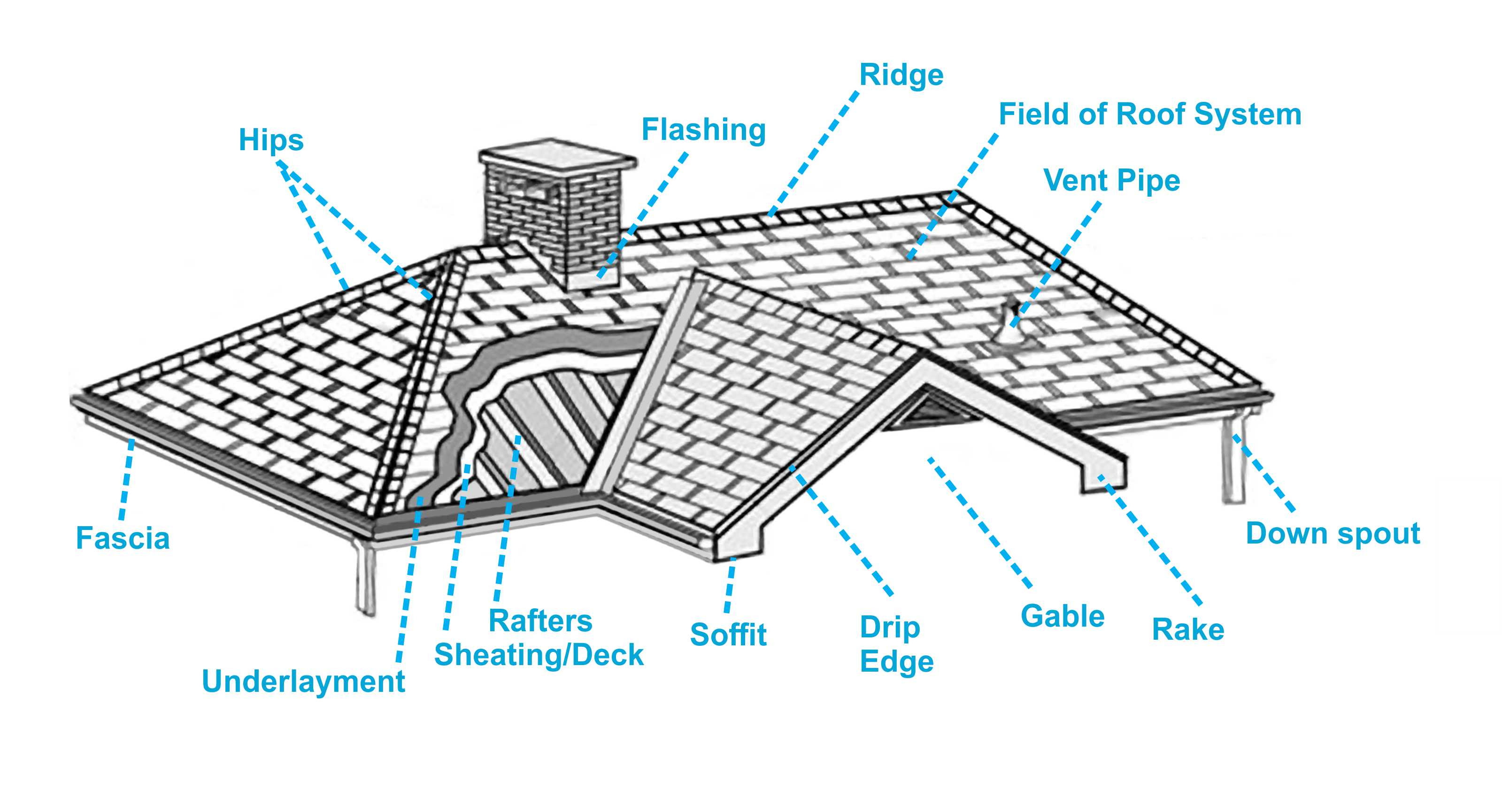 Quit Smoke Roofing Parts