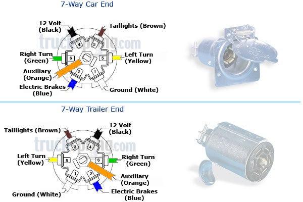 Trailer Wiring Diagrams, Trailer Wiring Information ...