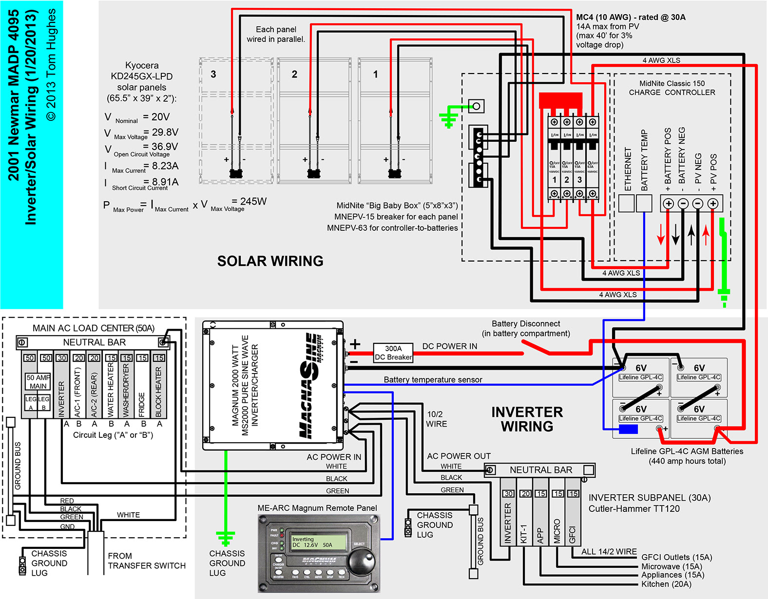 Free Diagram 2000w Inverter Wiring Diagram Full Version Hd Quality Wiring Diagram Riyuewire Bandb Veneto It