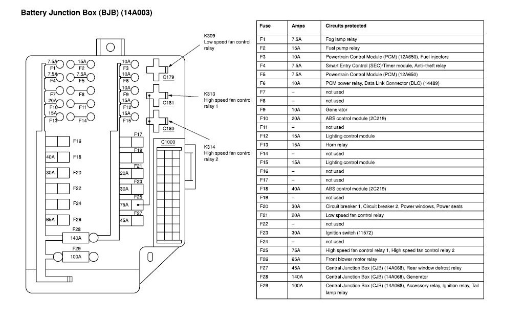 2003 Nissan Altima Fuse Box Diagram Manual