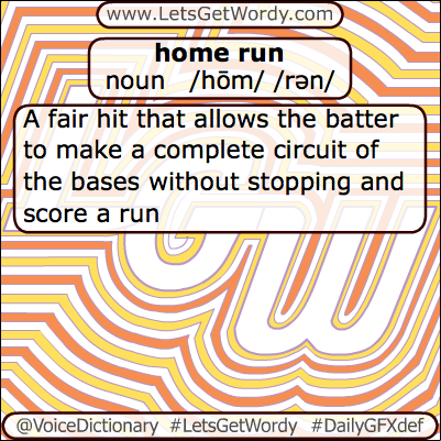 Home Run 04/08/2013 GFX Definition of the Day